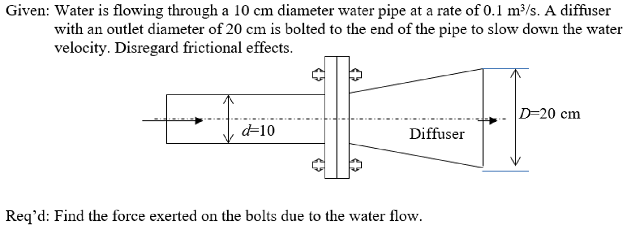 Given Water Is Flowing Through A 10 Cm Diameter W