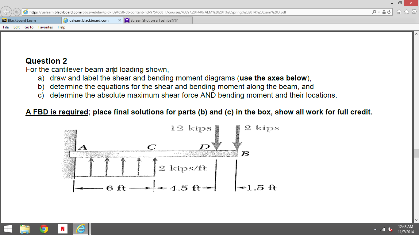 Solved For The Beam Shown Find A Shear And Moment Di Bending Diagrams Cheggcom Question Diagram B Determine Equation