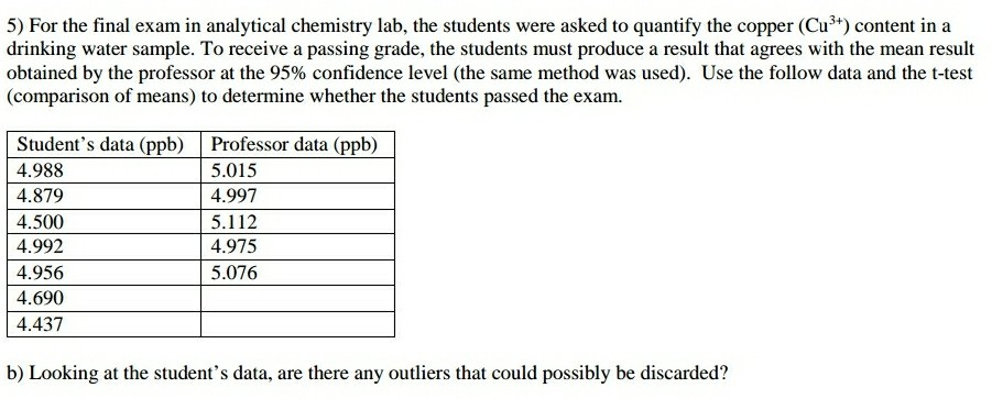 Solved: 5) For The Final Exam In Analytical Chemistry Lab