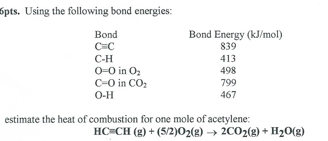 Chemistry Archive November 12 2014 – Bond Energy Worksheet