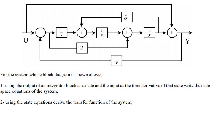 Solved: For The Svstem Whose Block Diagram Is Shown Above ... | Chegg.comChegg
