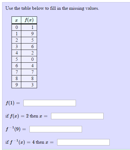 Solved: Use The Table Below To Fill In The Missing Values