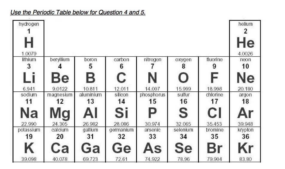 Using the truncated version of the periodic table chegg use the periodic table below for question 4 and 5 urtaz Choice Image