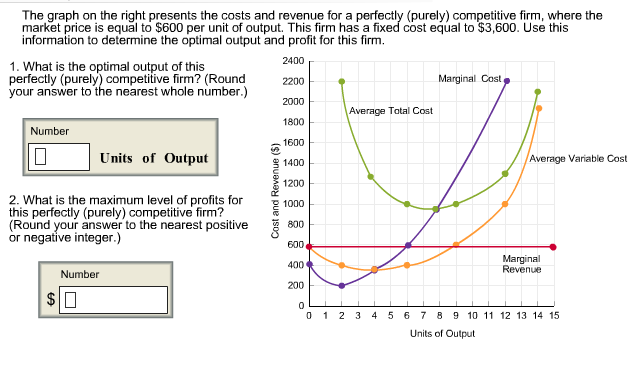 costs and purely competitive firms At the market price, which the perfectly competitive firm accepts as given, the profit-maximizing firm chooses the output level where price or marginal revenue, which are the same thing for a perfectly competitive firm, is equal to marginal cost: p = mr = mc.