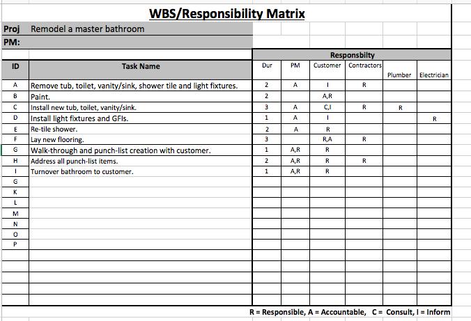 Solved Wbs Responsibility Matrix Proj Pm Remodel A Master Chegg Com