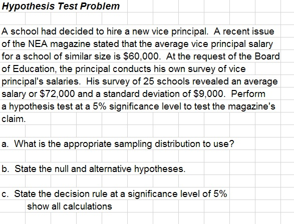 Solved: Hypothesis Test Problem A School Had Decided To Hi