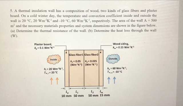 5. A Thermal Insulation Wall Has A Composition Of Wood, Two Kinds Of Glass