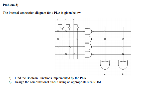 solved the internal connection diagram for a pla is given rh chegg com Series Circuit Diagram Electronic Circuit Diagrams