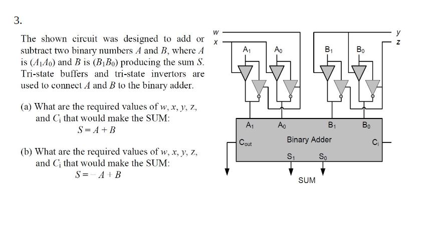 3. X The shown circuit was designed to add or subtract two binary numbers A and B, where A is (A1Ao) and B is (B1Bo) producing the sum S Tri-state buffers and tri-state invertors are used to connect A and B to the binary adder (a) What are the required values of w, x, y, z, and Ci that would make the SUM: S=A+B Binary Adder (b) What are the required values of w, x, y, z, and Ci that would make the SUM: SUM