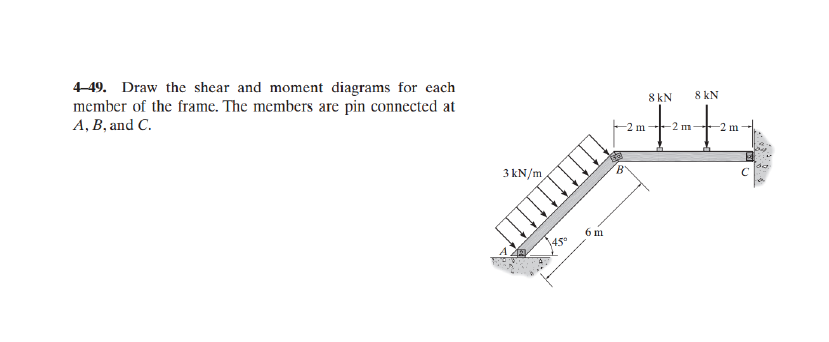 Solved  Draw The Shear And Moment Diagrams For Each Member
