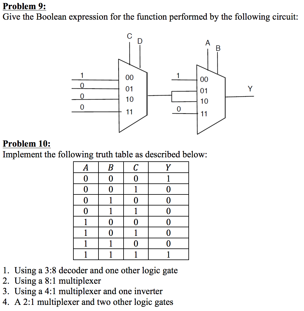 Problem 9: Give the Boolean expression for the function performed by the  following circuit: