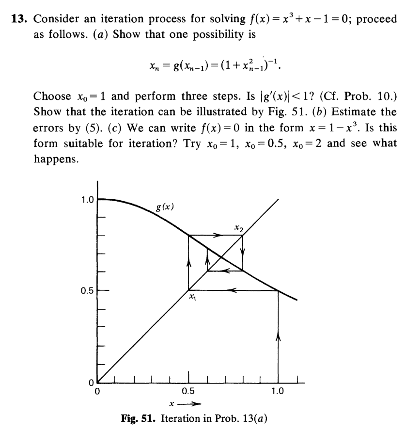 solved consider an iteration process for solving f x x