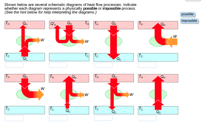 solved shown below are several schematic diagrams of heat rh chegg com Interpreting and River Streams Diagram Interpreting Diagrams Test Practice