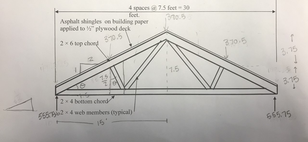 Solved: We Will Consider A Case Of 30 Foot Span Trusses Su