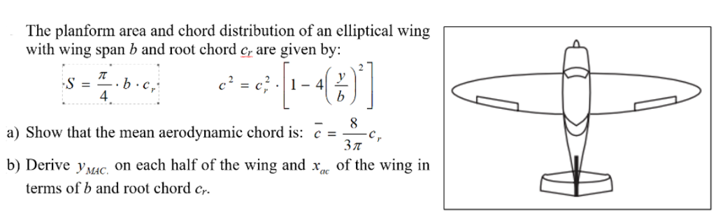 Solved The Planform Area And Chord Distribution Of An Ell