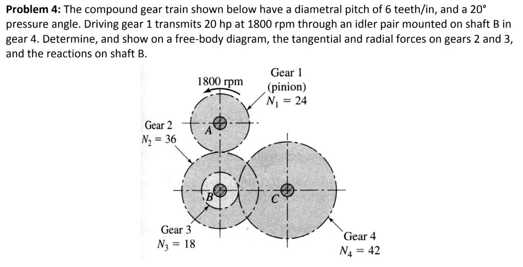 gear train diagram dd15 compound gear train diagram