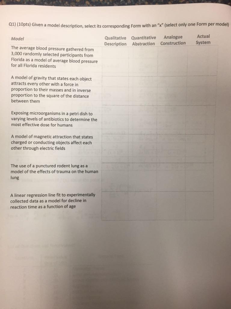 Q1 10pts Given a model description select