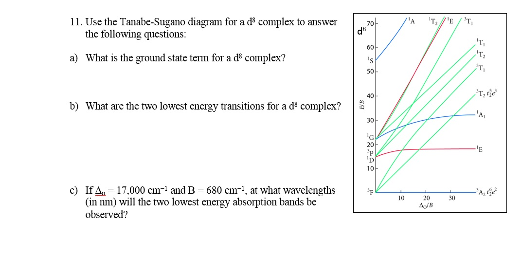 Solved Use The Tanabe Sugano Diagram For A D8 Complex To