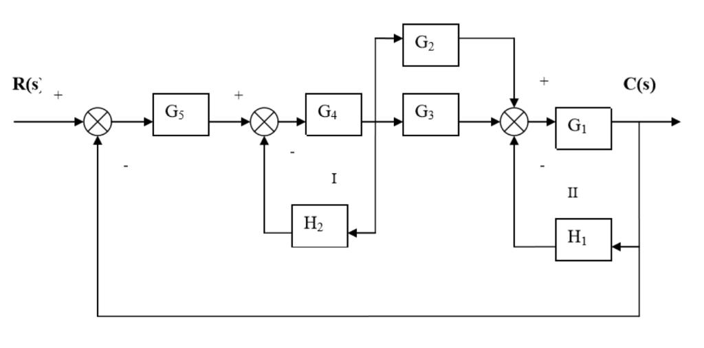 solved use block diagram reduction technique obtain the e. Black Bedroom Furniture Sets. Home Design Ideas