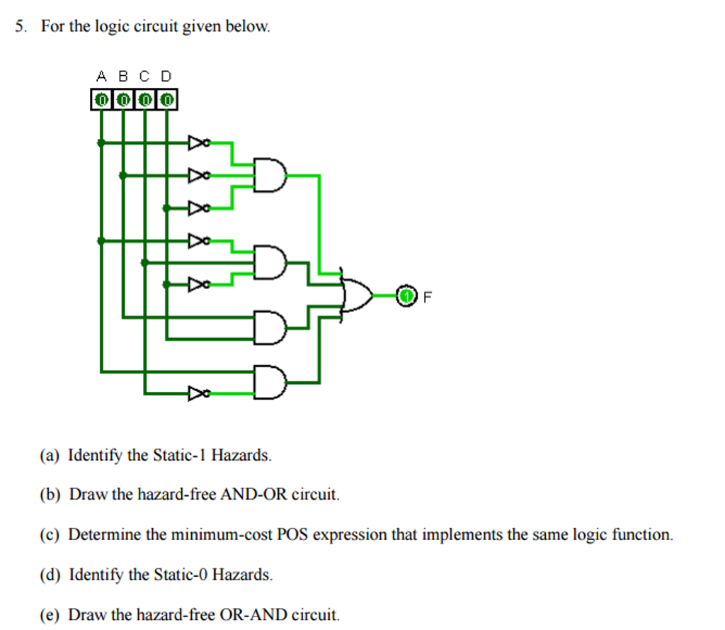 For the logic circuit given below. (a) Identify t