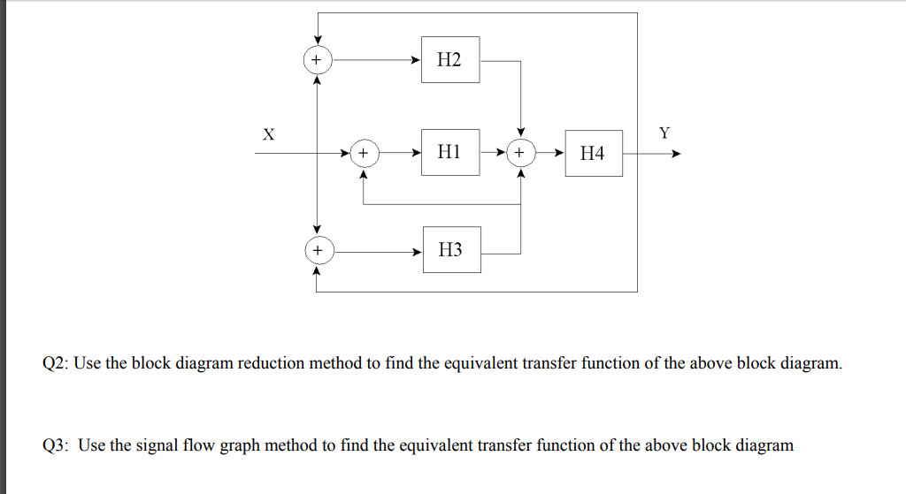 Solved: H3 Q2: Use The Block Diagram Reduction Method To F ...