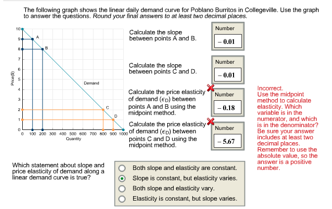 which of the following graphs shows the... | Wyzant Ask An Expert