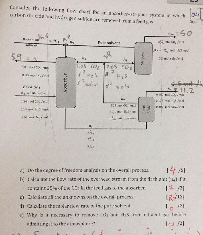Solved: This Is Chemical Engineering Question...( Not Chem ...