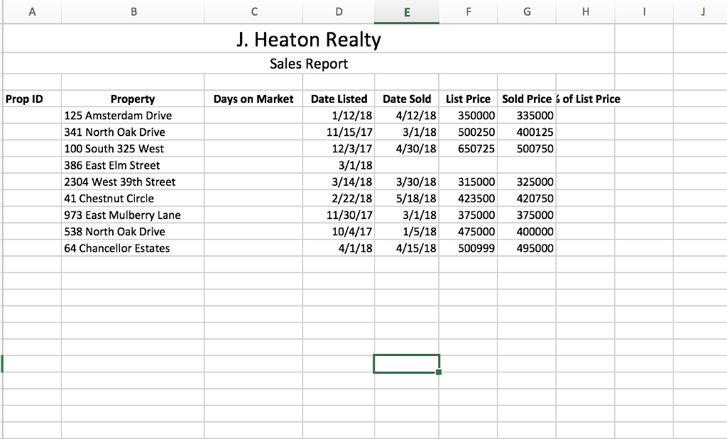 J. Heaton Realty Sales Report Prop ID Property Days on Market Date Listed Date Sold List Price Sold Price b of List Price 1/12/184/12/18 350000 335000 11/15/173/1/18 500250 400125 12/3/174/30/18650725 500750 125 Amsterdam Drive 341 North Oak Drive 100 South 325 West 386 East Elm Street 2304 West 39th Street 41 Chestnut Circle 973 East Mulberry Lane 538 North Oak Drive 64 Chancellor Estates 3/14/18 3/30/18 315000 325000 2/22/185/18/18423500 420750 11/30/173/1/18375000 375000 10/4/171/5/18 475000 400000 4/1/184/15/18500999495000