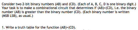 Consider two 2-bit binary numbers (AB) and (CD). (