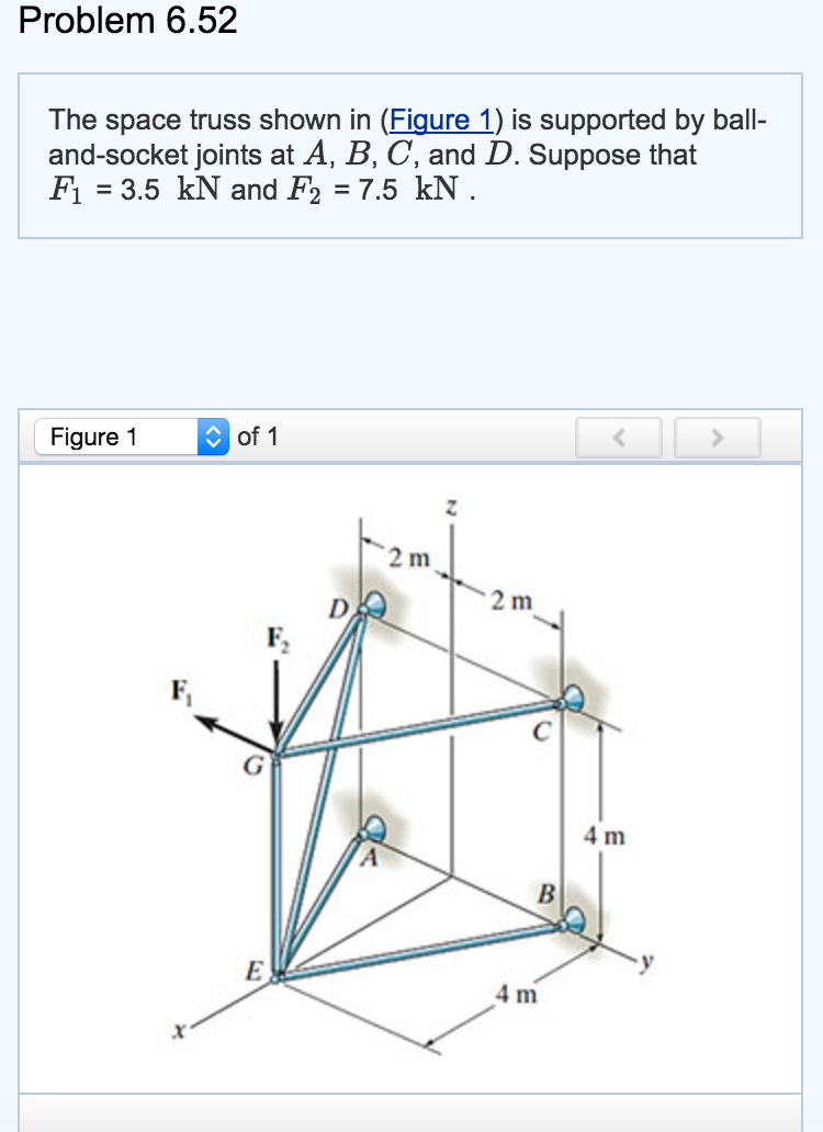 Solved The Space Truss Shown In Figure 1 Is Supported B