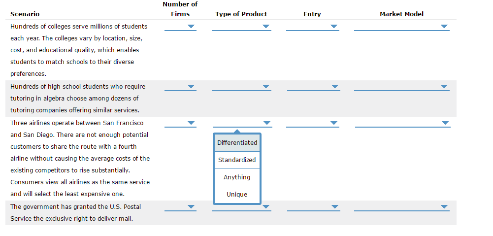 for each of the following scenarios discuss whether profit opportunities exist from trading in the s Efficient markets hypothesis for each of the following scenarios, discuss whether profit opportunities exist from trading in the stock of the firm under the conditions that (1) the market is not weak form efficient, (2) the market is weak form but not semistrong form efficient, (3) the market is semistrong form but not strong form efficient.