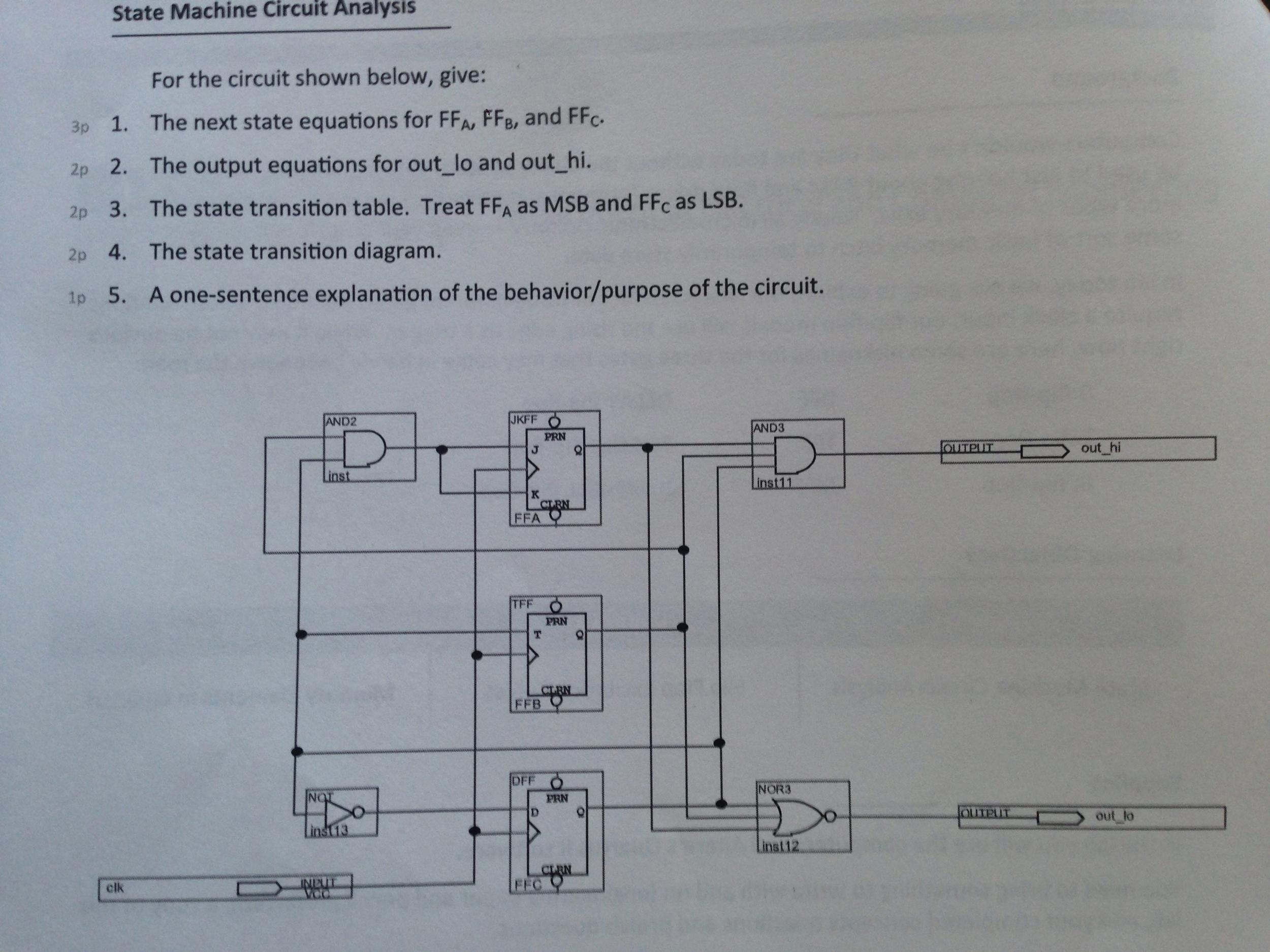 State Machine Circuit Analysis For The Circuit Sho... | Chegg.com