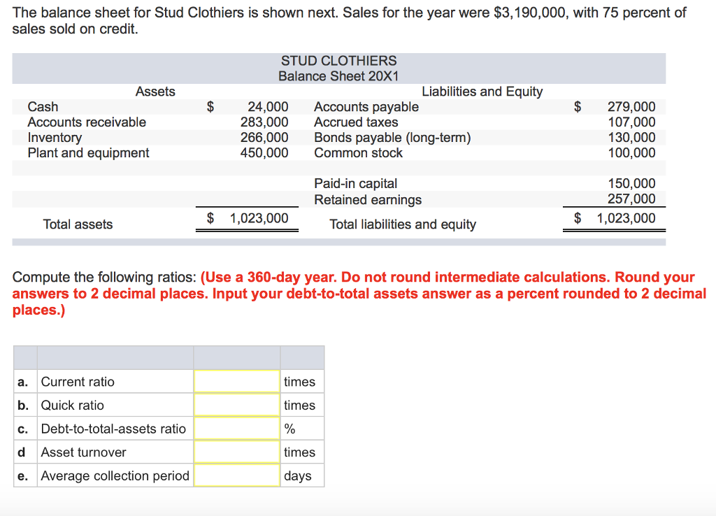 solved  the balance sheet for stud clothiers is shown next