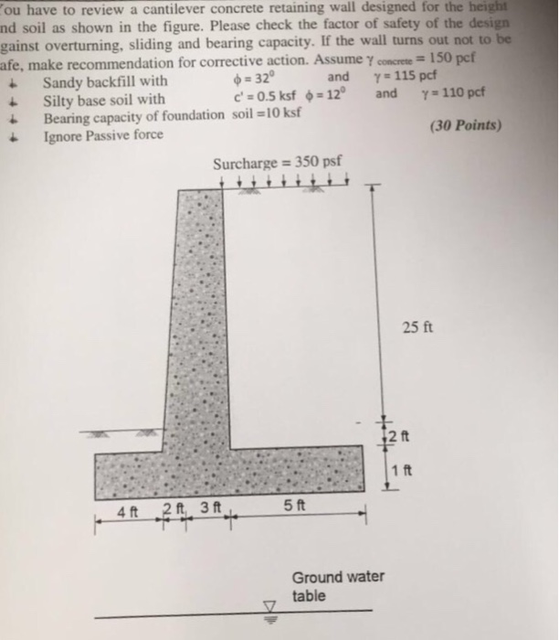 Question: You Have To Review A Cantilever Concrete Retaining Wall Designed  For The Height And Soil As Shown.