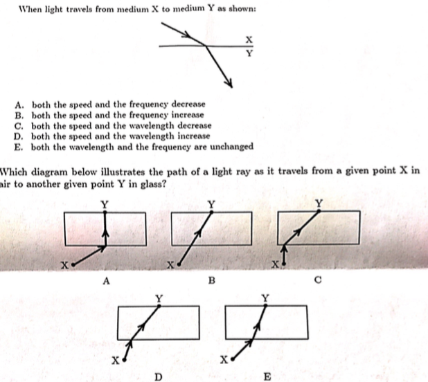 Solved When Light Travels From Medium X To Medium Y At Sh
