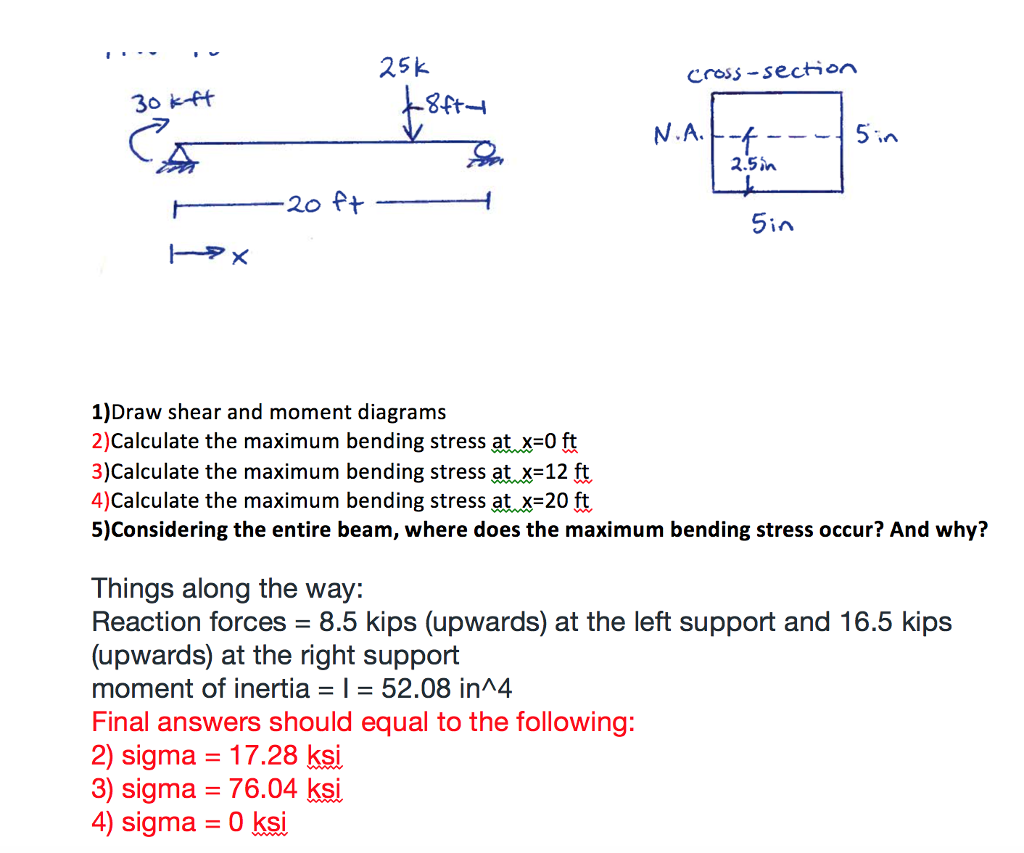 Solved Draw Shear And Moment Diagrams Calculate The Maxim For Beams Bending Force Diagram Calculator Maxi