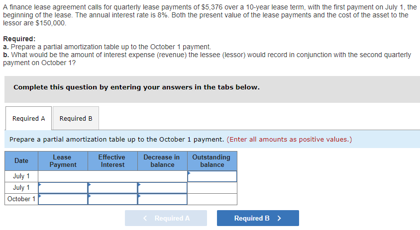 Solved A Finance Lease Agreement Calls For Quarterly Leas