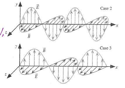 Solved Two More Light Waves Are Shown Below The Diagrams