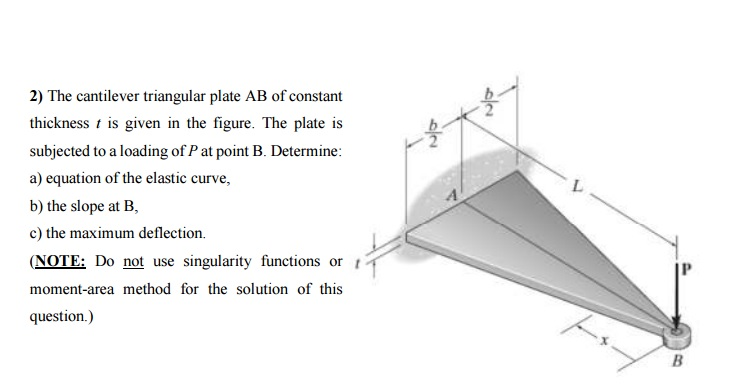 Solved: The Cantilever Triangular Plate AB Of Constant Thi