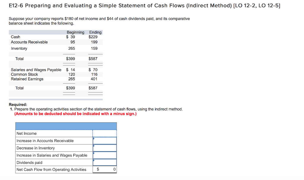 e12 6 preparing and evaluating a simple statement of cash flows indirect method