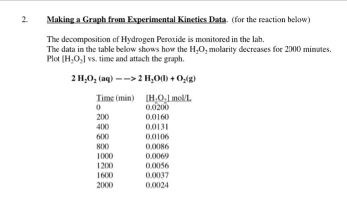 decomposition of hydrogen peroxide lab
