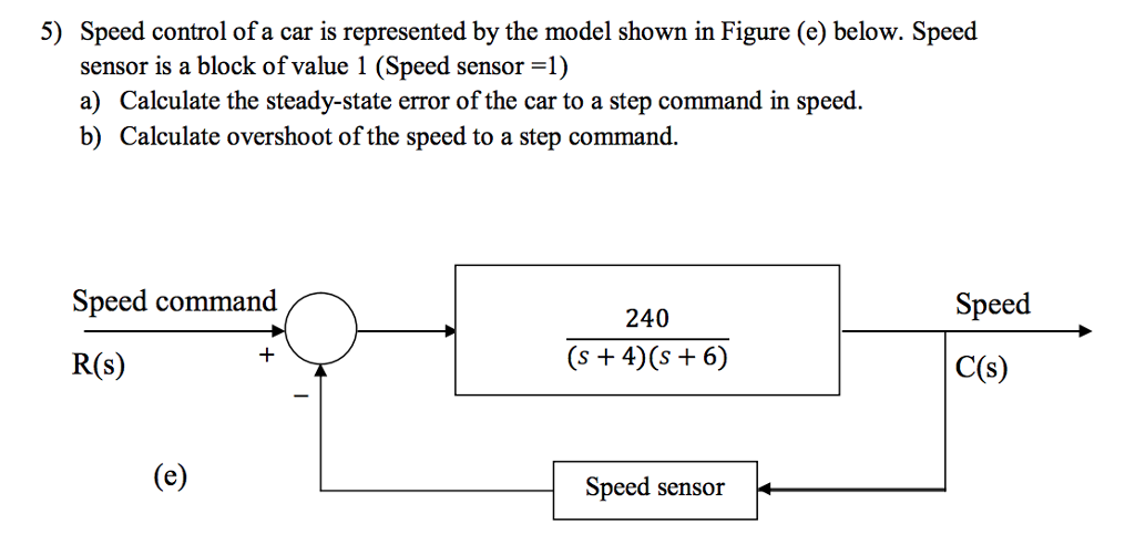 solved 5) speed control of a car is represented by the mo5) speed control of a car is represented by the model shown in figure (