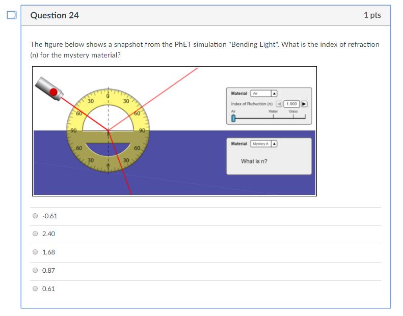 phet simulations bending light   Decoratingspecial.com