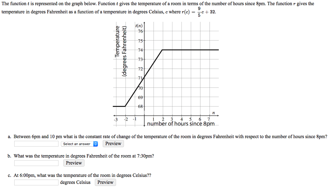 Question The Function T Is Represented On Graph Below Gives Temperature Of A Room In