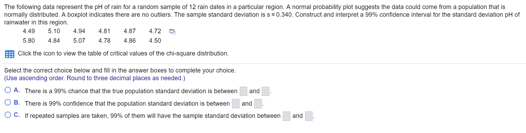 The Following Data Represent The Ph Of Rain For A