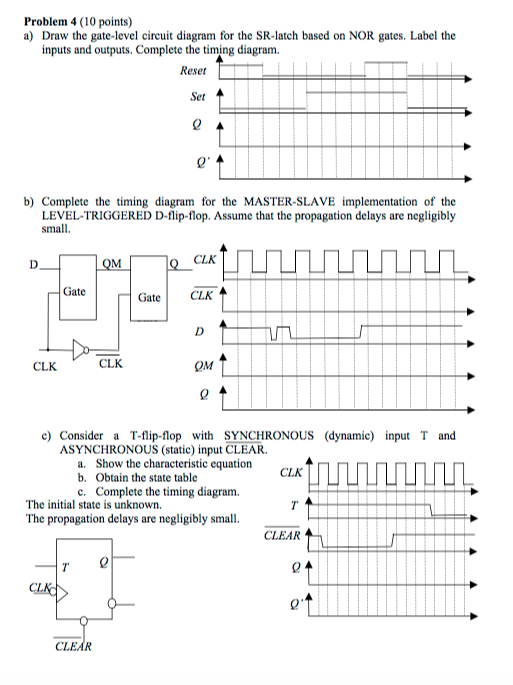 Solved: Draw The Gate-level Circuit Diagram For The SR-lat ...