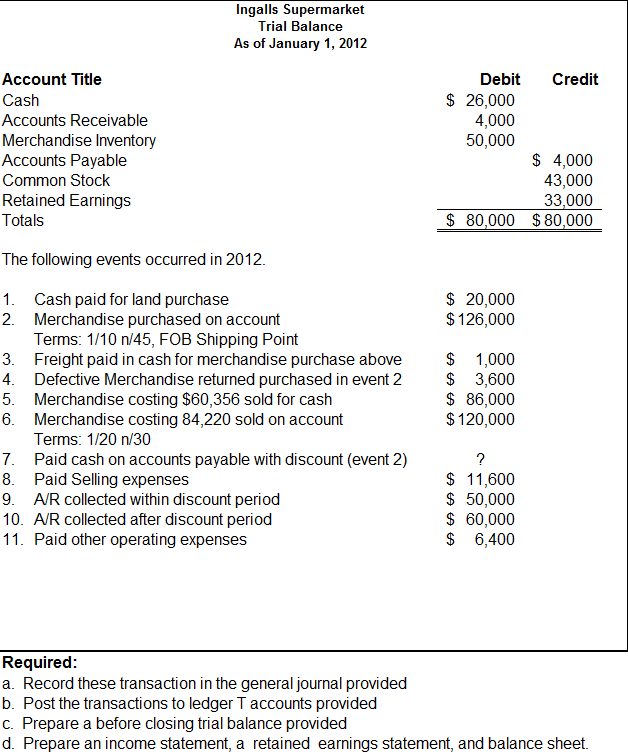 an analysis of the riordan manufacturing and the income statement by general ledger New sources of income riordan manufacturing's current of accounting is the general ledger statement analysis is designed to.
