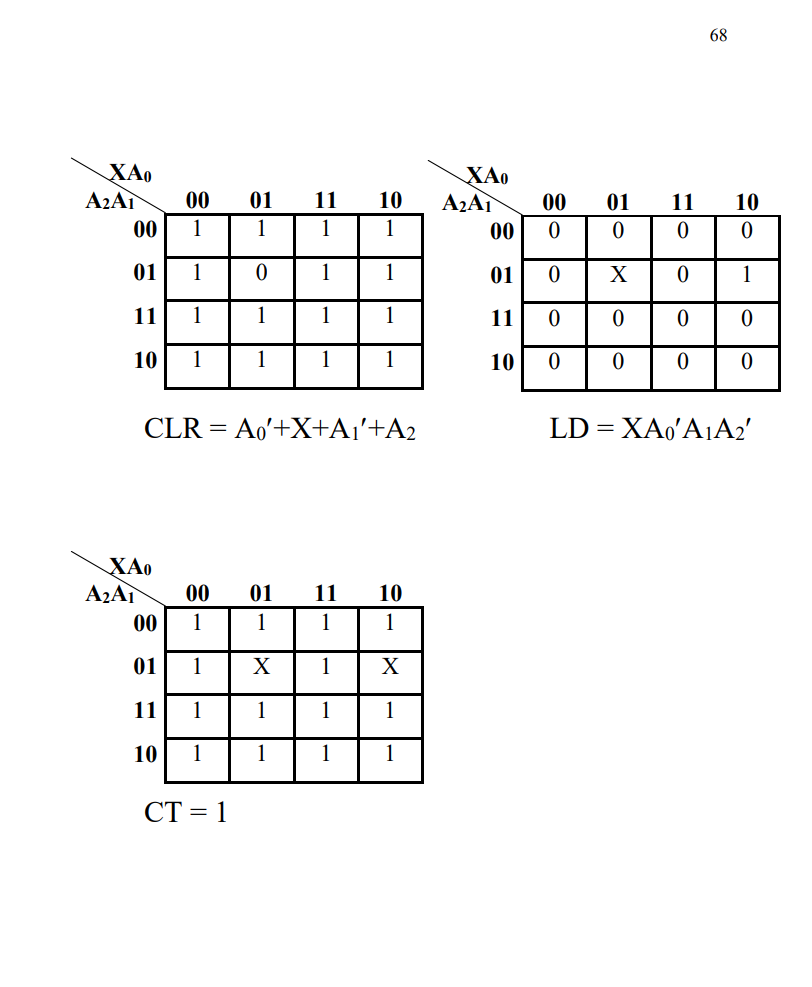Solved: Double-check Solution For Design Example Shown On