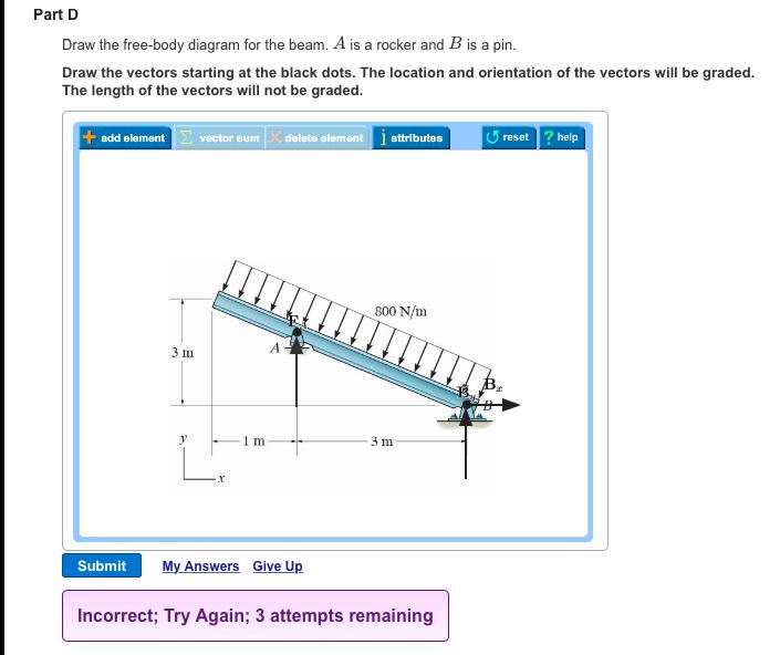 Free Body Diagram Symbol Pin Enthusiast Wiring Diagrams