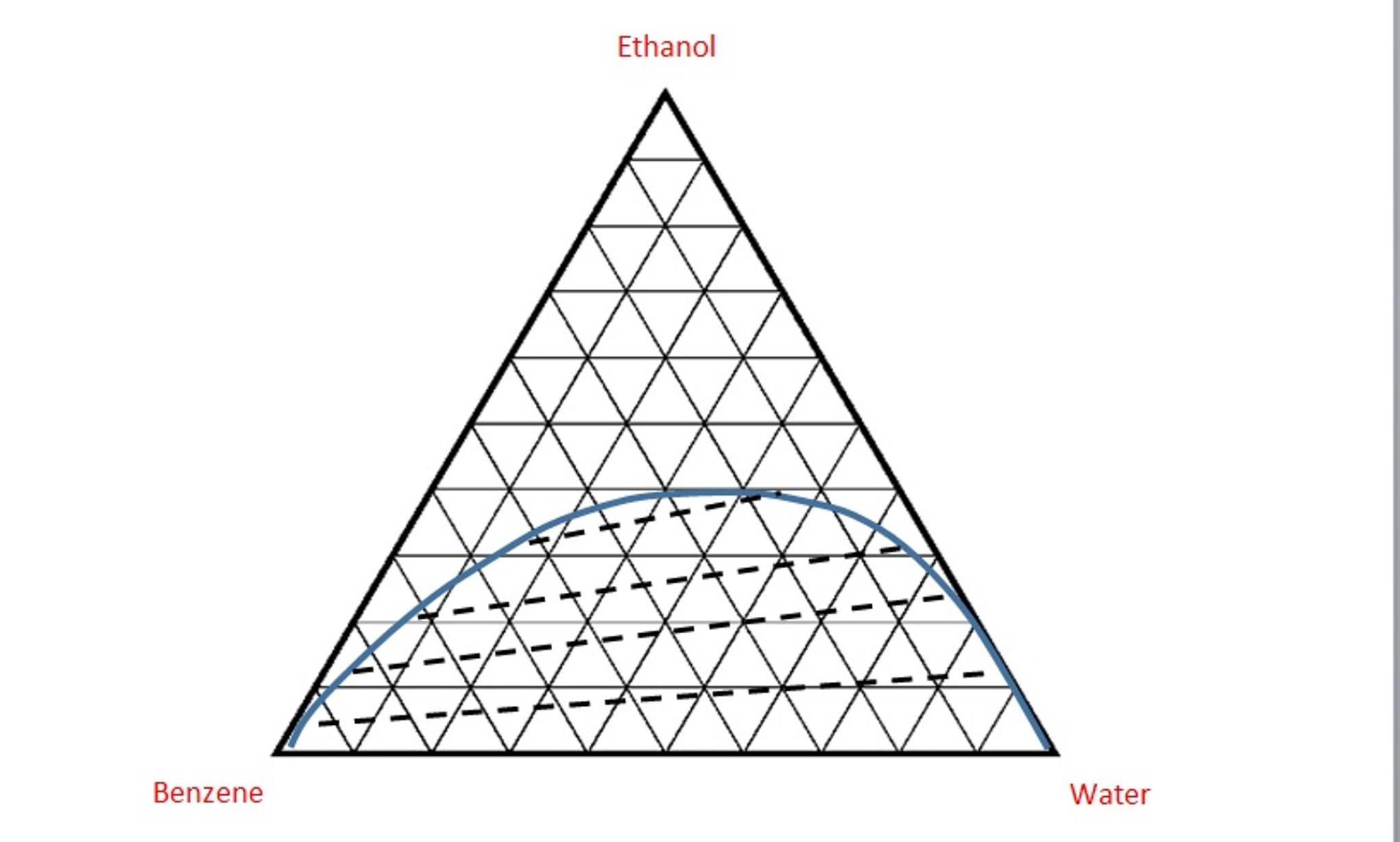 Liquid Liquid Extraction Cascade System Analysis T Chegg Com